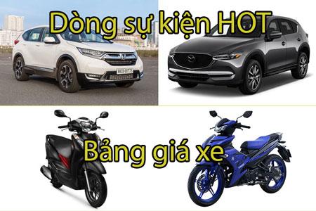 Bảng giá xe Jaguar tại Việt Nam tháng 10/2018 Ảnh 2