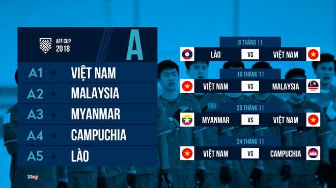 Fox Sports châu Á chỉ tên 'bộ 3 nguyên tử' của ĐT Việt Nam tại AFF Cup Ảnh 2