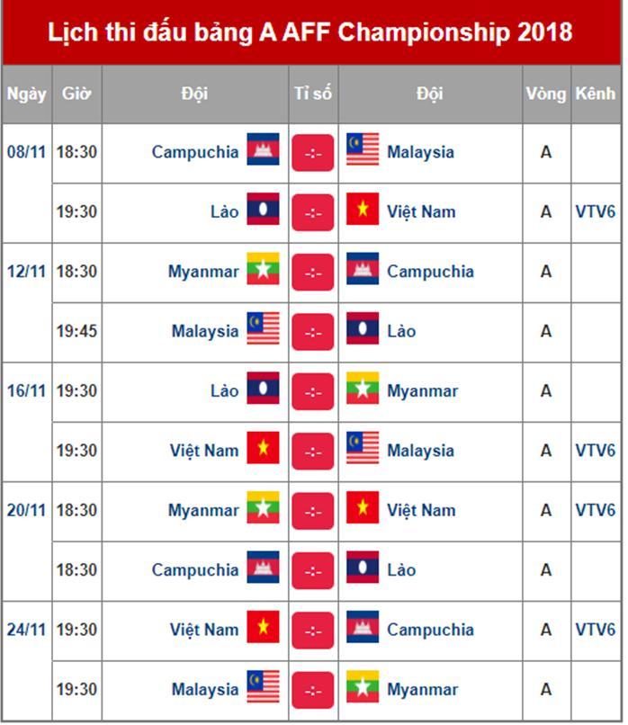 Tuyển Thái Lan loại nhiều ngôi sao: Cơ hội cho ĐTVN vô địch? Ảnh 2