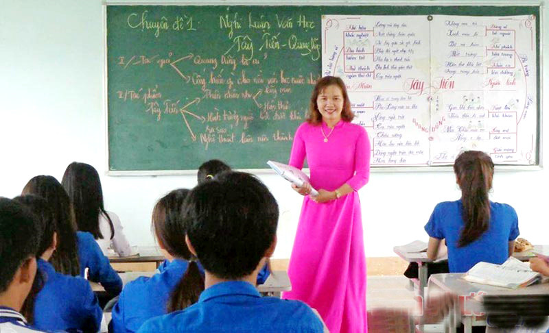 Sử dụng Sơ đồ tư duy trong dạy học Ngữ văn Ảnh 1