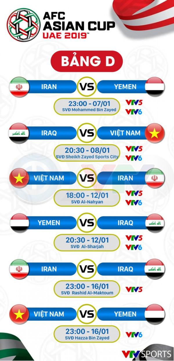 Tối nay (08/01), xem đội tuyển Việt Nam thi đấu với Iraq tại Asian Cup 2019 trên kênh nào và ở đâu? Ảnh 1