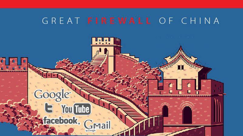 Bí mật về 'Phòng hỏa trường thành' – dự án bảo vệ mạng của Trung Quốc Ảnh 1