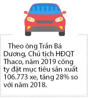 Thaco đưa mục tiêu mới trong năm 2019 Ảnh 1