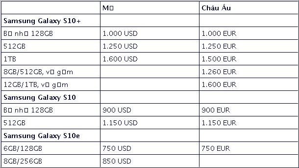 Bảng giá chi tiết các phiên bản Galaxy S10, S10e và S10+ Ảnh 2