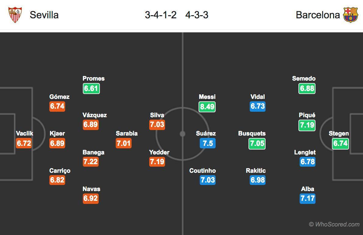 Đội hình 'siêu tấn công' giúp Barca đả bại Sevilla? Ảnh 13