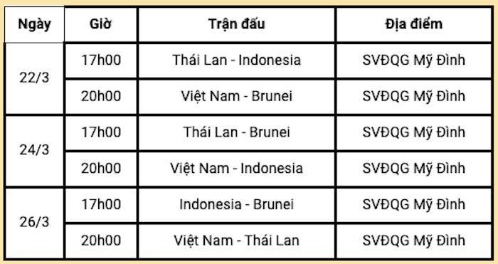 Thua đậm U.23 Thái Lan, HLV Indonesia phủ nhận 'thủ sức' gặp Việt Nam Ảnh 4