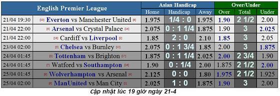 Nhận định Chelsea – Burnley: Cơ hội vàng để chiếm ngôi thứ 3 Ảnh 5