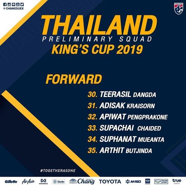HLV Thái Lan vẫn triệu tập Chanathip, chờ đối đầu tuyển Việt Nam Ảnh 4
