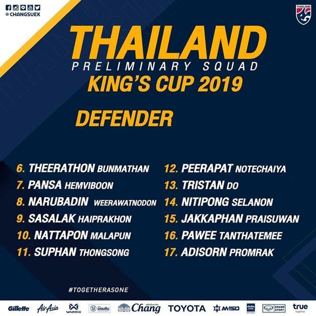 HLV Thái Lan vẫn triệu tập Chanathip, chờ đối đầu tuyển Việt Nam Ảnh 2