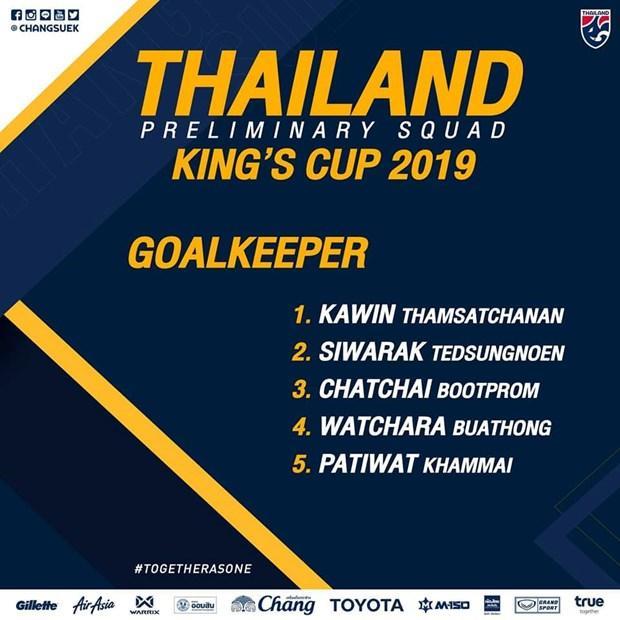 HLV Thái Lan vẫn triệu tập Chanathip, chờ đối đầu tuyển Việt Nam Ảnh 1