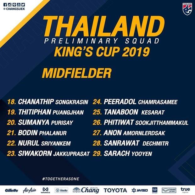 HLV Thái Lan vẫn triệu tập Chanathip, chờ đối đầu tuyển Việt Nam Ảnh 3