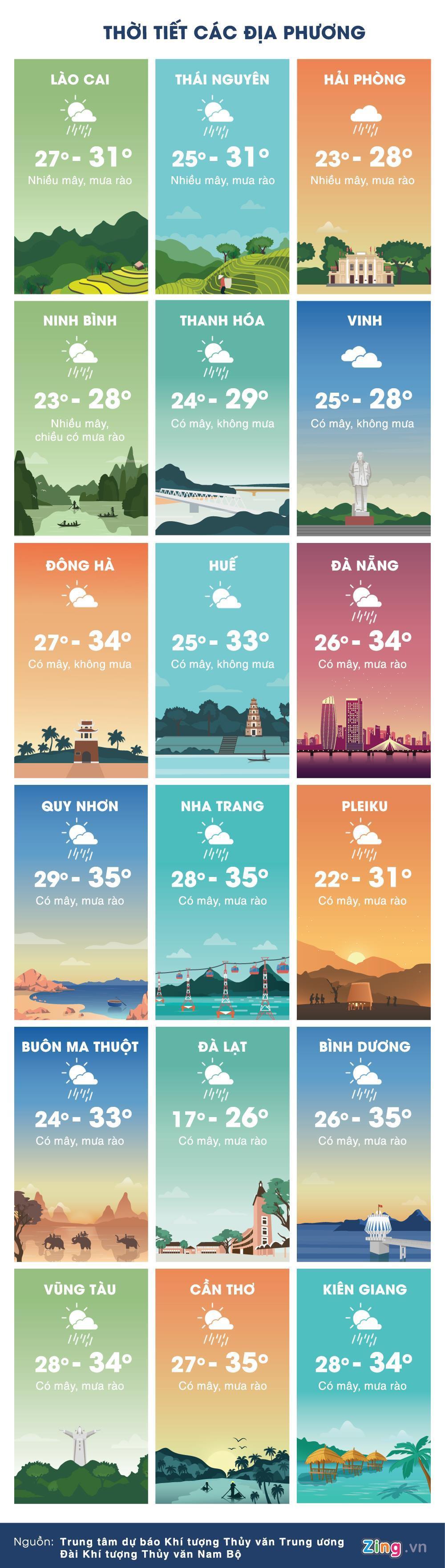 Thời tiết ngày 22/5: Hà Nội mát mẻ, miền Bắc mưa lớn diện rộng Ảnh 3