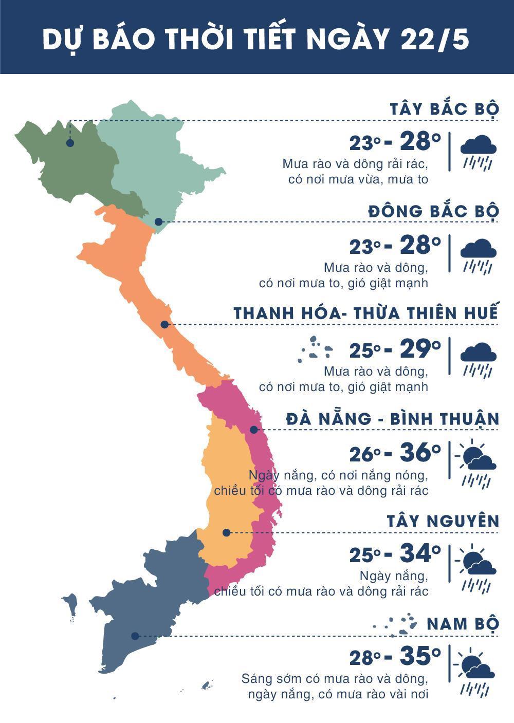 Thời tiết ngày 22/5: Hà Nội mát mẻ, miền Bắc mưa lớn diện rộng Ảnh 1
