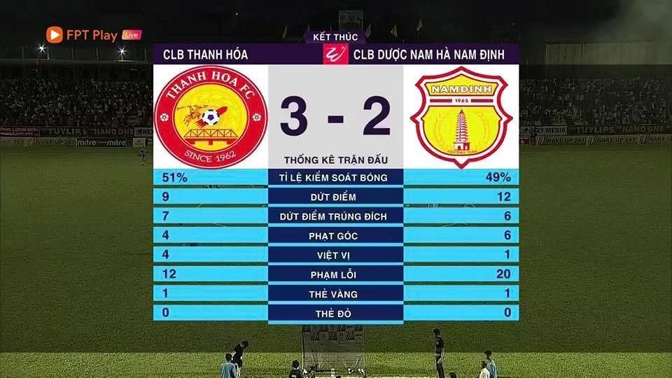 Thanh Hóa- Nam Định (3-2): Một trận cầu 'điên rồ'! Ảnh 1