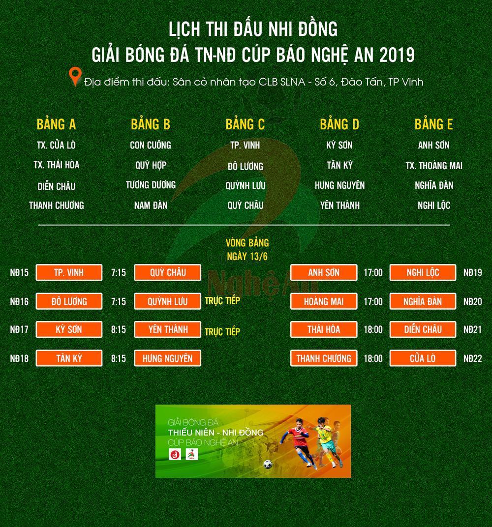 Lịch thi đấu ngày 13/6 Giải bóng đá TN-NĐ Cúp Báo Nghệ An Ảnh 1