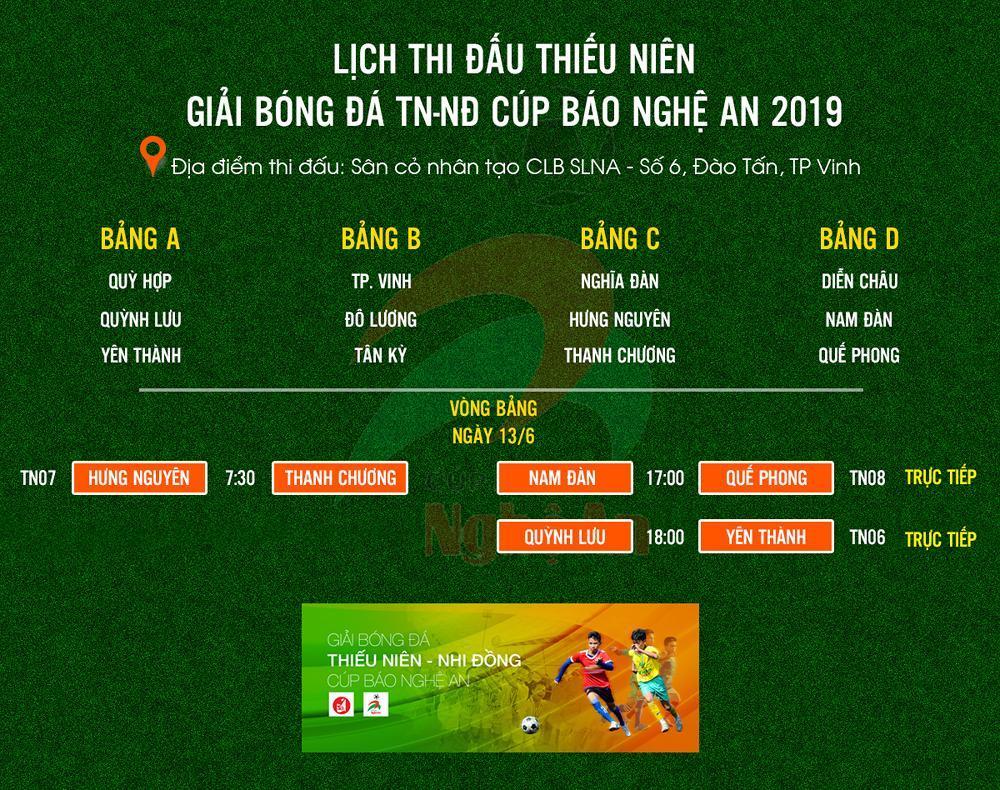 Lịch thi đấu ngày 13/6 Giải bóng đá TN-NĐ Cúp Báo Nghệ An Ảnh 2