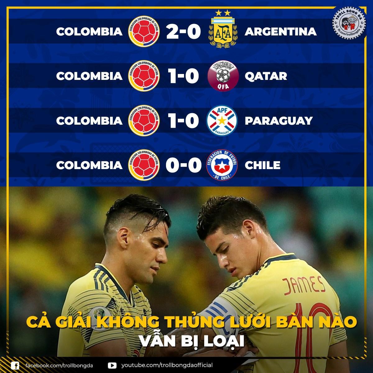 Biếm họa 24h: Colombia nhận cái kết đắng, Messi đọ sức Coutinho Ảnh 1