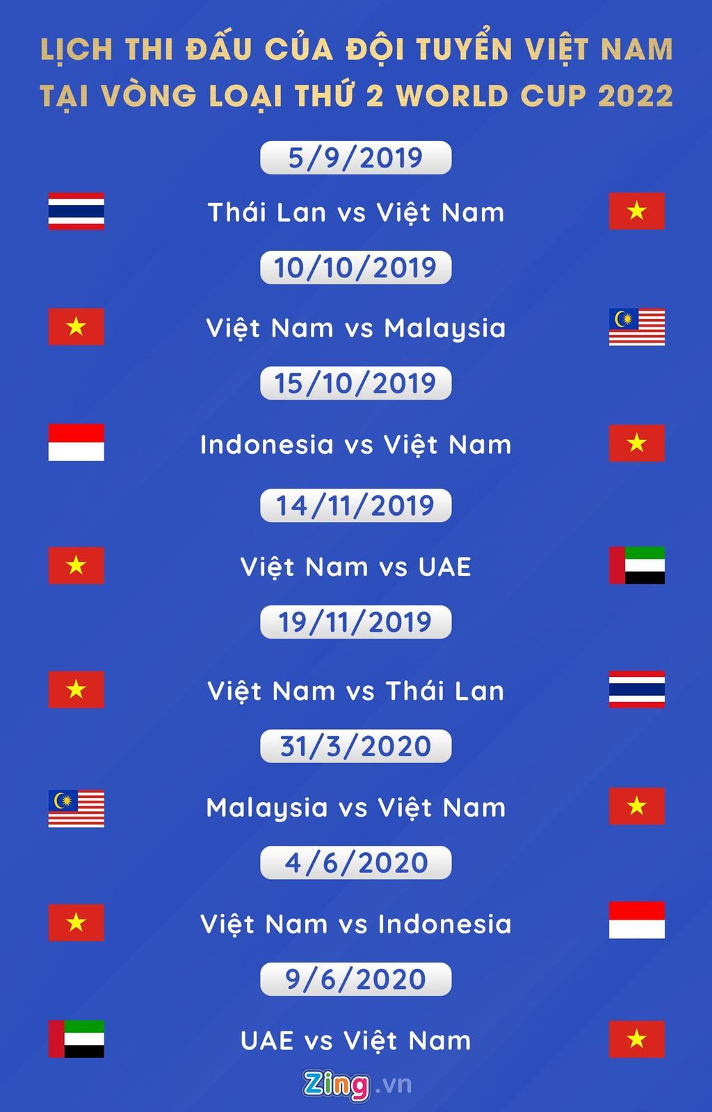 Kịch bản nào để Việt Nam tiến xa tại vòng loại World Cup 2022? Ảnh 3