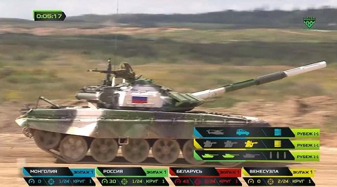 Nga bị tố cáo sử dụng 'tiếng còi đen' trong giải đấu Tank Biathlon 2019 Ảnh 13