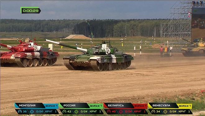 Nga bị tố cáo sử dụng 'tiếng còi đen' trong giải đấu Tank Biathlon 2019 Ảnh 8
