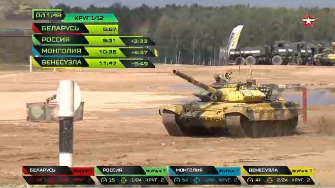 Nga bị tố cáo sử dụng 'tiếng còi đen' trong giải đấu Tank Biathlon 2019 Ảnh 1
