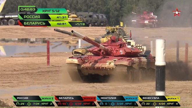 Nga bị tố cáo sử dụng 'tiếng còi đen' trong giải đấu Tank Biathlon 2019 Ảnh 5