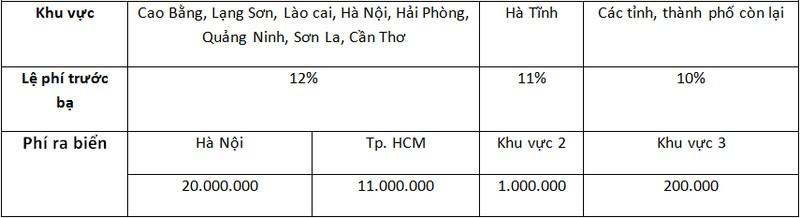 Giá lăn bánh Honda Accord 2019 tại Việt Nam Ảnh 4