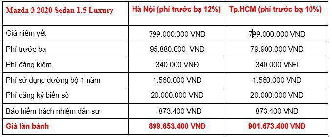 Giá lăn bánh các phiên bản Mazda3 2020 tại Việt Nam Ảnh 3