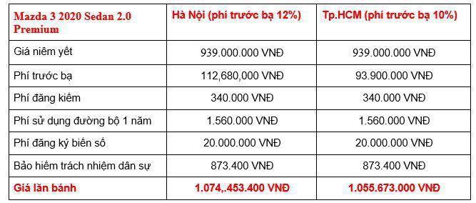 Giá lăn bánh các phiên bản Mazda3 2020 tại Việt Nam Ảnh 10