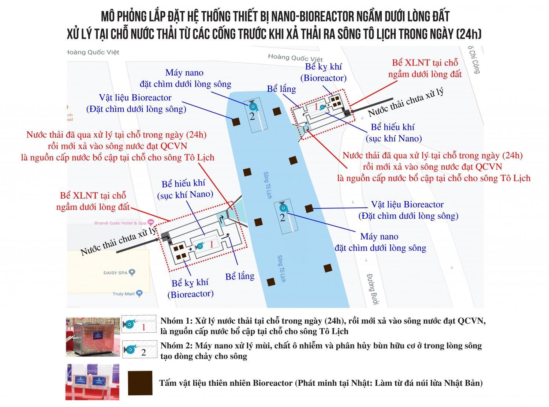 Tổ chức Nhật Bản cam kết đầu tư 100% chi phí làm sạch sông Tô Lịch, Hồ Tây Ảnh 1