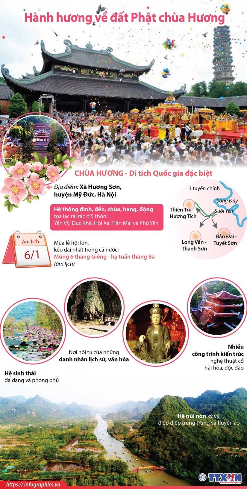 Hành hương về đất Phật chùa Hương Ảnh 1