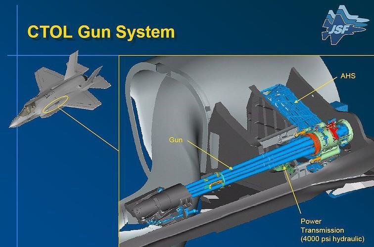 Vũ khí tầm gần của F-35 lỗi nghiêm trọng, Mỹ cuống cuồng khắc phục Ảnh 6