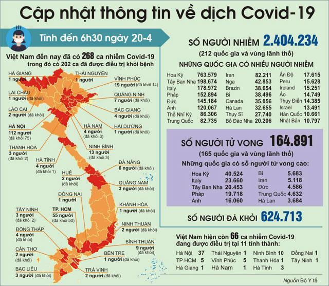 Việt Nam cơ bản đáp ứng được nhu cầu xét nghiệm Covid-19 Ảnh 2