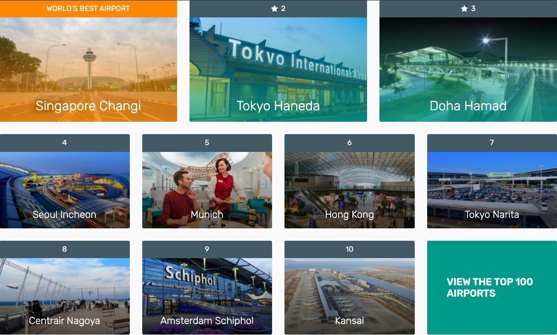 Công bố 10 sân bay tốt nhất thế giới năm 2020: Có 1 nước góp mặt... tới 4 đại diện, cái tên đầu tiên không gây bất ngờ Ảnh 2