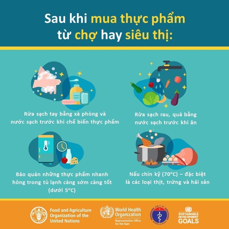 Các quy tắc bảo đảm an toàn thực phẩm nhân Ngày An toàn thực phẩm thế giới (7-6) Ảnh 5