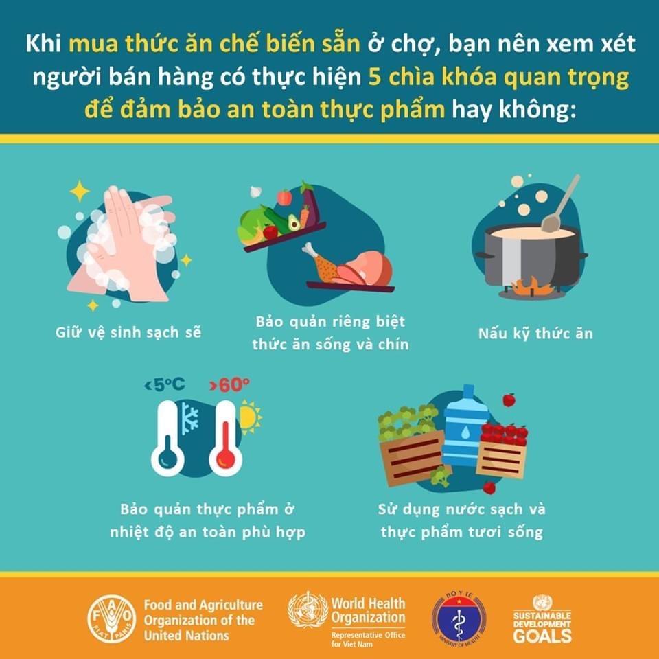 Các quy tắc bảo đảm an toàn thực phẩm nhân Ngày An toàn thực phẩm thế giới (7-6) Ảnh 8