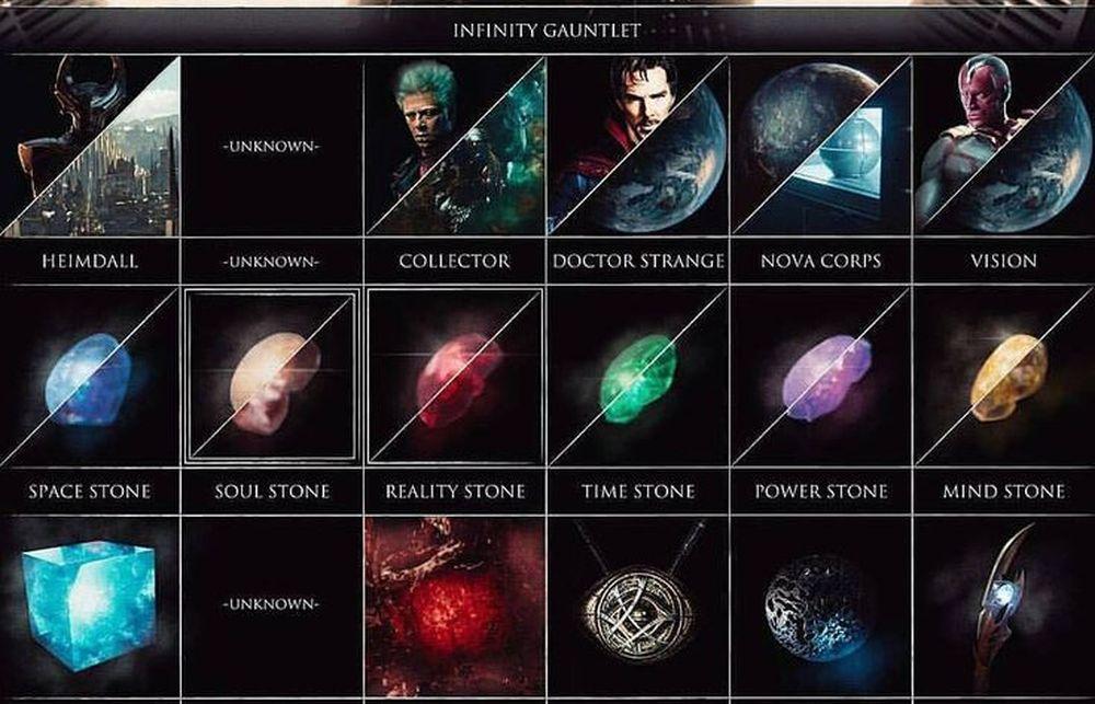 6 viên đá được dùng để hoàn thiện Găng tay Vô cực.