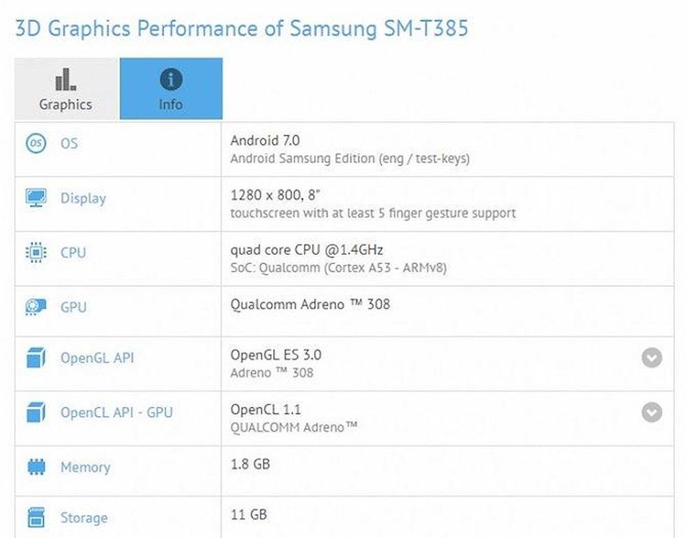 Lộ cấu hình chi tiết máy tính bảng Galaxy Tab A 8 0 2017