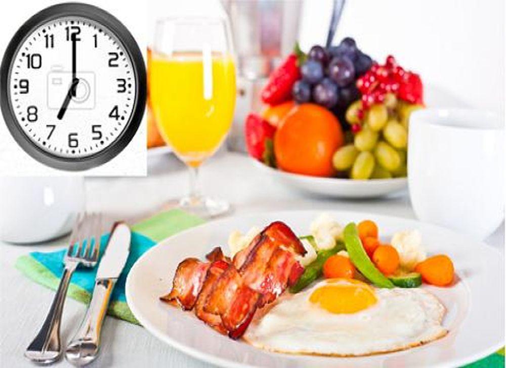Image result for ăn sáng khi nào