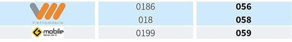 Đầu số 0199, 0186, 018 đổi thành đầu số mới gì?