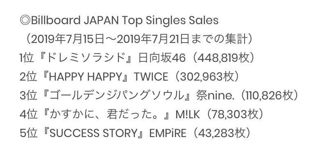 Sau 1 tuần phát hành chính thức single tiếng Nhật thứ tư