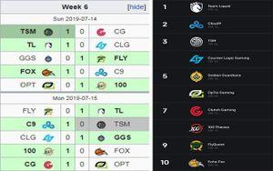 GAM Esports đã chấm dứt chuỗi bất bại của đội quán quân VCS Dashing Buffalo
