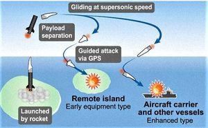 Nhật Bản tham gia 'cuộc đua' vũ khí siêu thanh