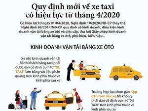 Quy định mới về kinh doanh vận tải bằng xe ôtô