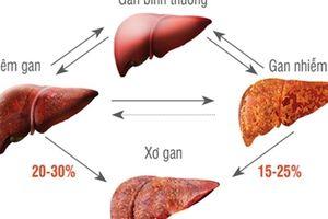 Nóng trong người – Nguyên nhân và cách chữa hiệu quả!