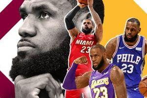 NBA 2017-18, Điểm đến mới cho nhà vua Lebron ? (Phần cuối)