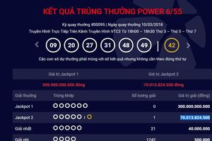 Jackpot 2 lại 'nổ' tưng bừng, một khách hàng trúng 70 tỷ đồng