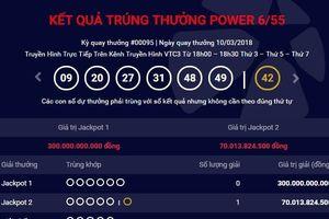 Kết quả Vietlott 10/3: Jackpot 2 trị giá 70 tỷ đồng đã 'nổ', người chơi ẵm trọn 121 tỷ đồng
