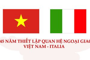 Hòa nhạc 'IBLA-Vietnam award 2018' kỷ niệm 45 năm quan hệ ngoại giao Việt Nam - Italia