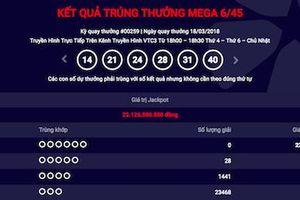 28 người 'hụt' giải Jackpot trị giá 22 tỷ đồng